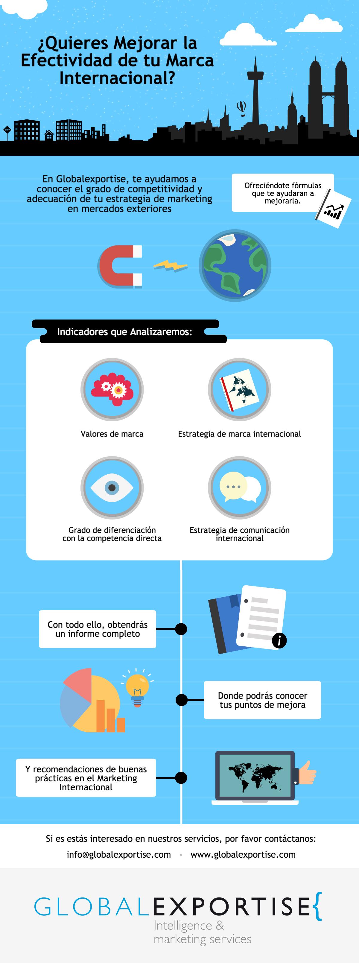 97f5ba87519 Servicio de Auditoria de Marca Internacional (Infografía ...